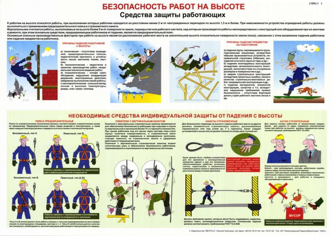 плакат работа на высоте по новым правилам все резиденты этих